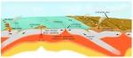 Oceaanlandschappen